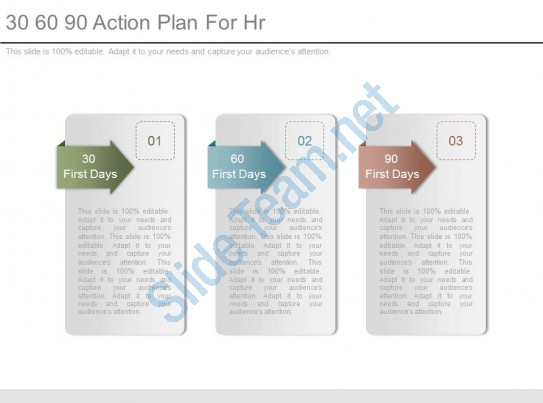 30 60 90 Action Plan For Hr Ppt Slides