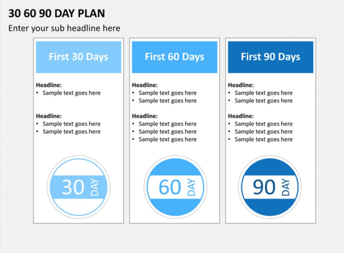 30 60 90 Use my comprehensive proven 30-60-90 day plan structure to create a compelling pitch that will get you hired faster.