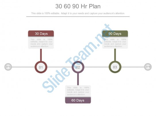 30 60 90 Hr Plan Powerpoint Slides
