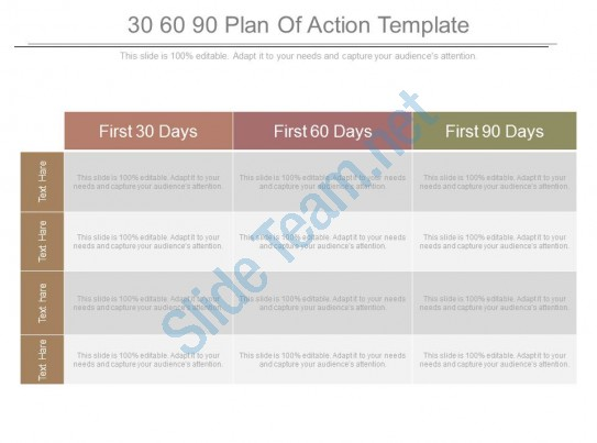 30 60 90 Plan Of Action Template Powerpoint Templates