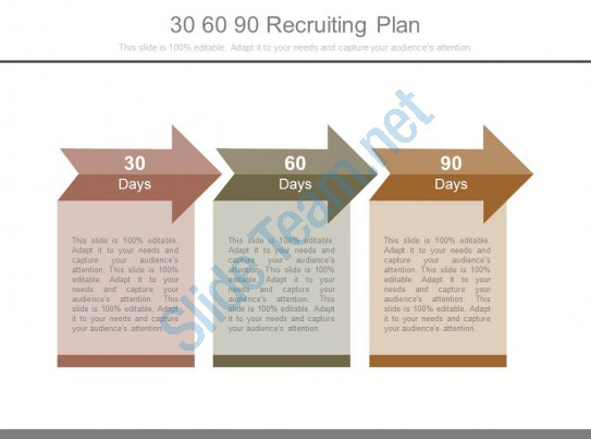 30 60 90 Recruiting Plan