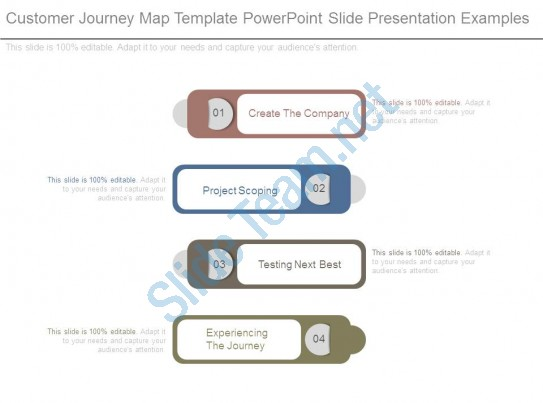 Customer Journey Map Template Powerpoint Slide