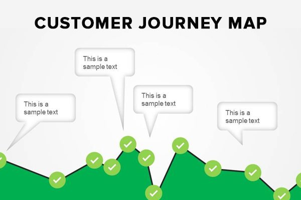 Customer Journey Map Powerpoint Templates
