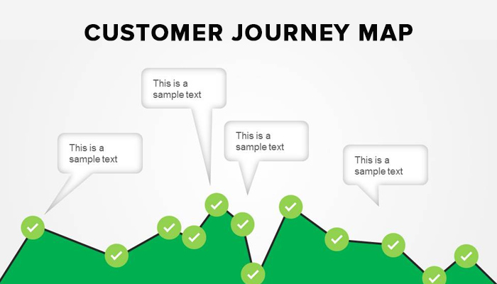 9 Customer Journey Map Powerpoint Templates Updated 2018