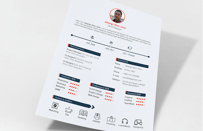 free-resume-templete
