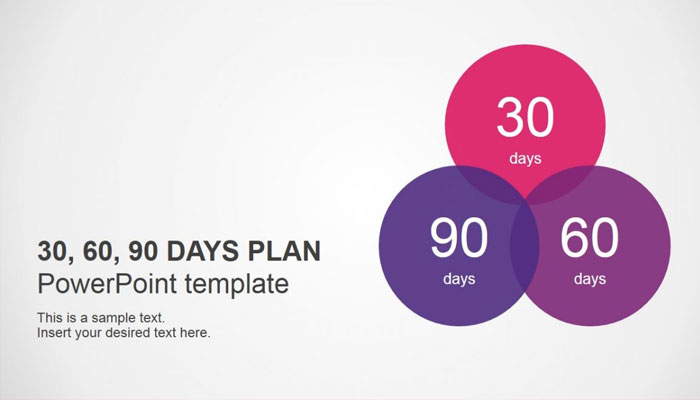 30 60 90 day plan powerpoint templates for everyone 30 60 90 day plan templates for powerpoint 0 wajeb Image collections