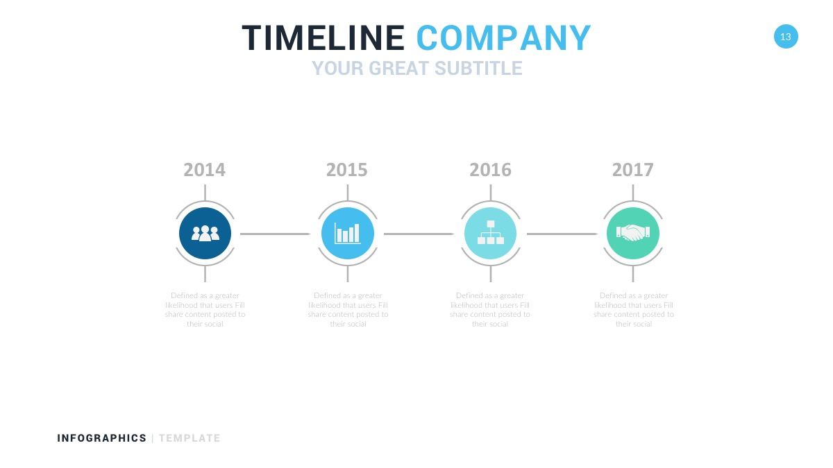 business timeline and road map