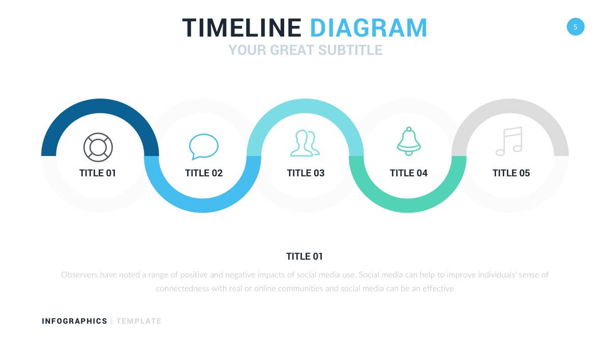 creative timeline diagram