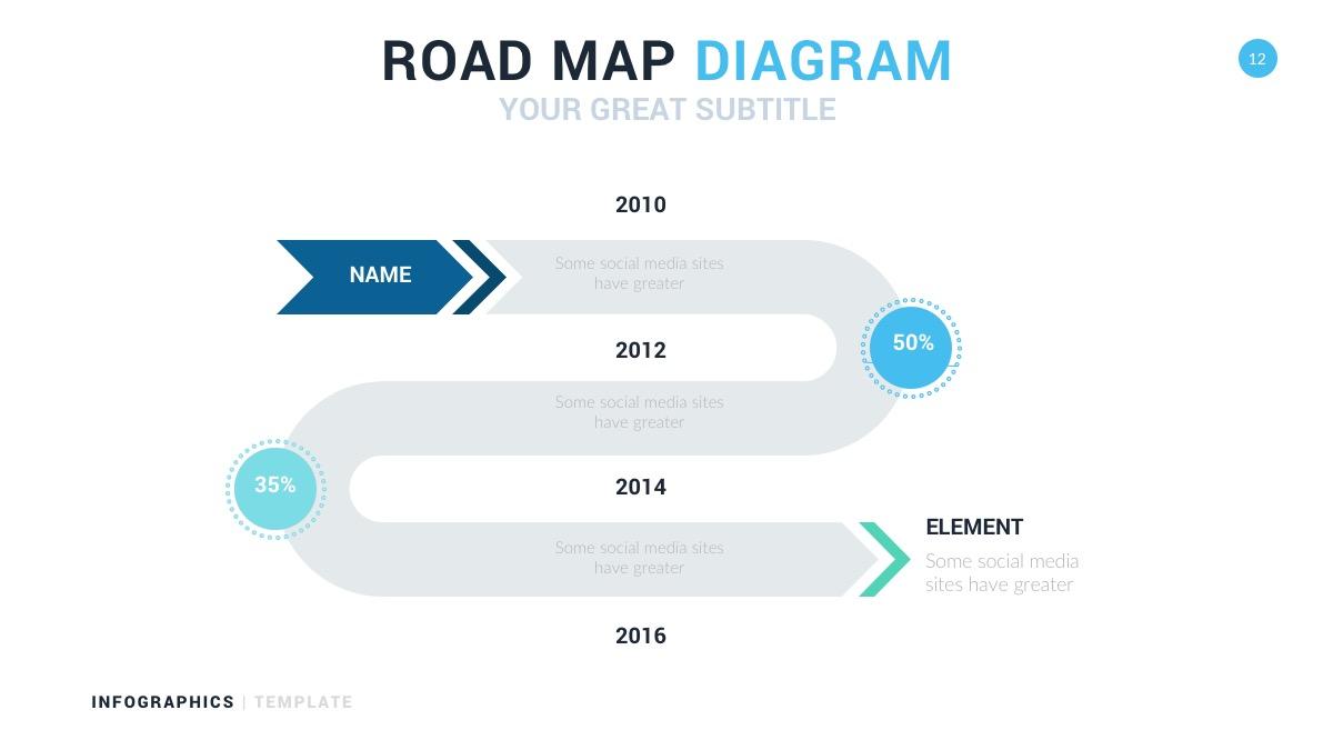 modern timeline diagrams