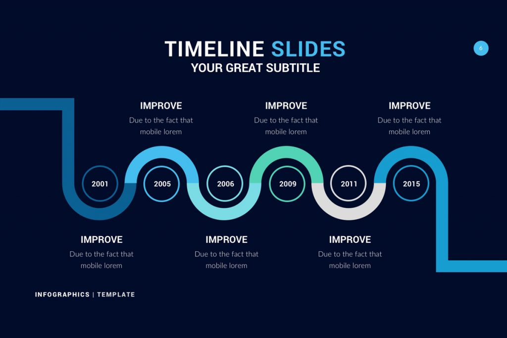 Powerpoint timeline templates