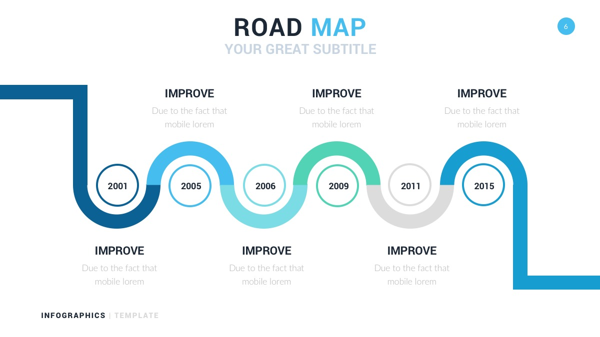 road map timeline slides