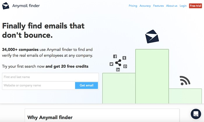 Reverse Email Lookup: 15 Sites to Find People by Email