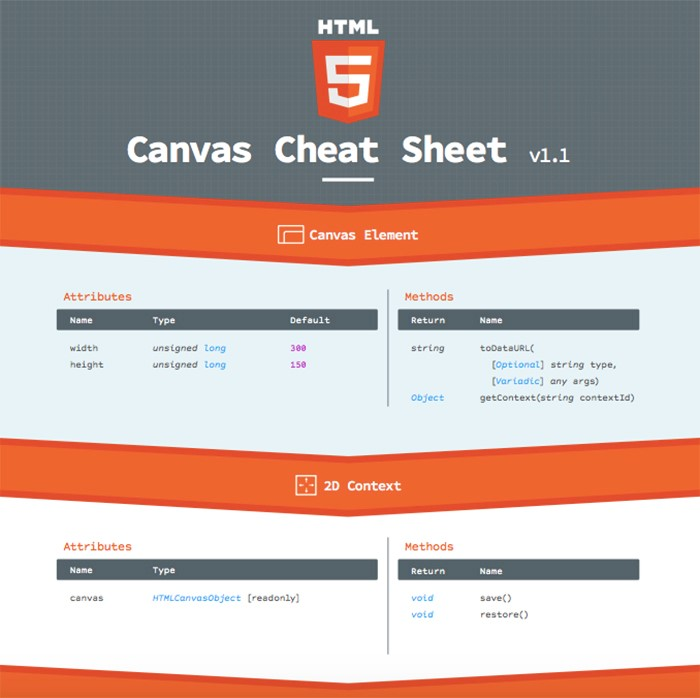 canvas-html-5