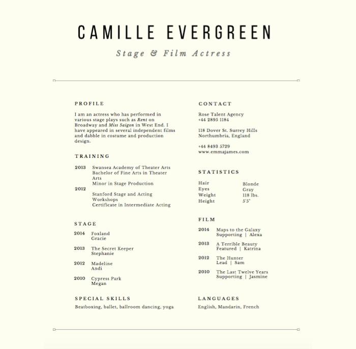 creamy-resume-actress
