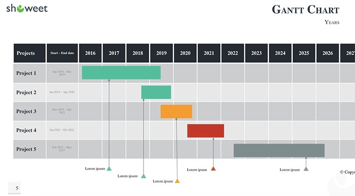 gantt-charts-and-project-timelines