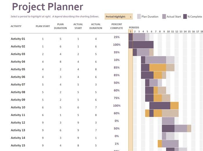 gantt-project-planner