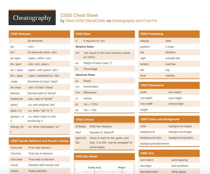 orange-cheat-sheets